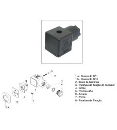 +88122602 - Conector padrão DIN para válvulas Tamanho 30 2P+T - ASCO Numatics